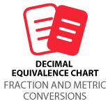 fractional and metric conversion to decimal